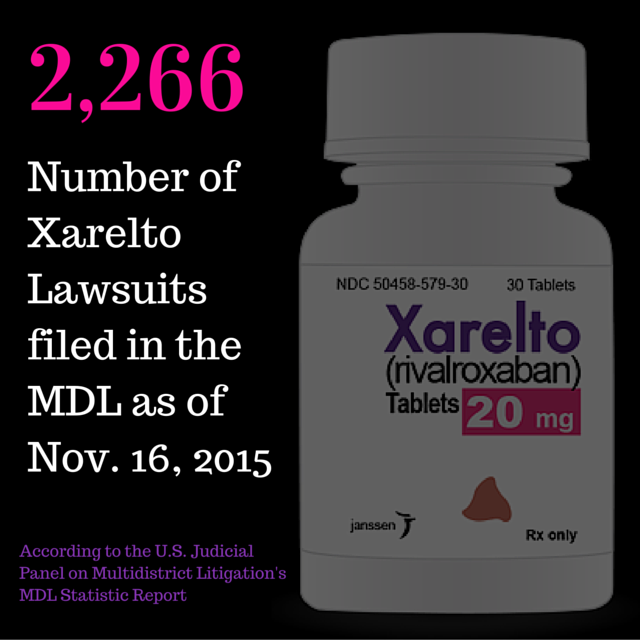 Litigations on Xarelto