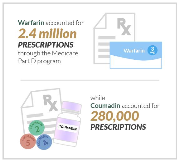 propranolol drug abuse recreational drug use