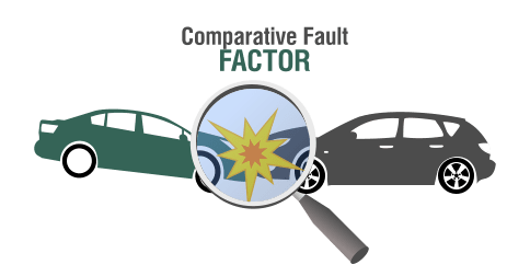 Comparative Fault Factor in cars collision