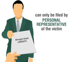 wrongful death lawsuit graphic