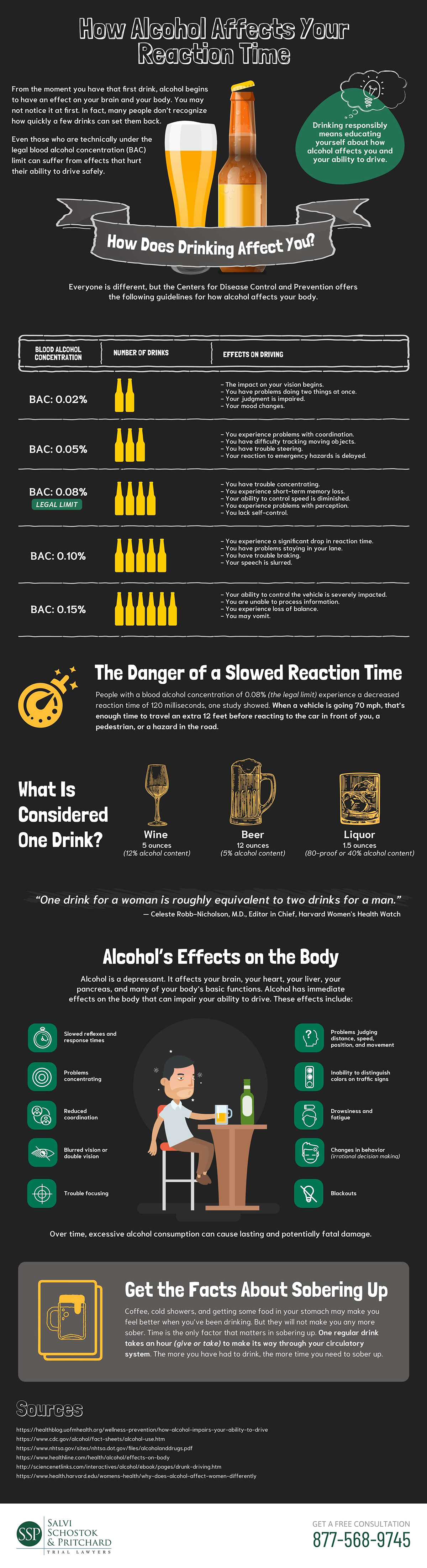 How Alcohol Affects Reaction Time - Salvi Law
